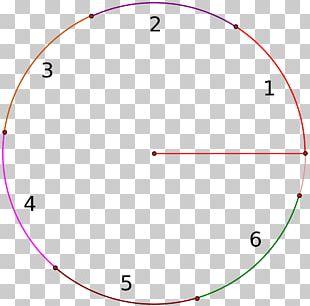Circle Mathematics Radian Angle Geometry PNG