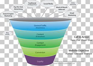 Digital Marketing Sales Process Conversion Funnel PNG