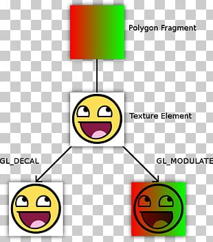 Texture Mapping Texel OpenGL Color Rendering PNG