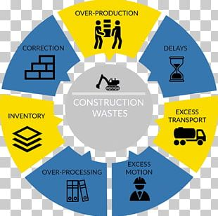 Lean Construction Lean Manufacturing Architectural Engineering Lean Project Management Integrated Project Delivery PNG