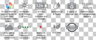 Light-emitting Diode Computer Icons Logo Spectrum PNG