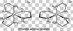 Tris(ethylenediamine)cobalt(III) Chloride Chirality Stereocenter PNG