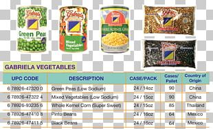 Convenience Food PNG