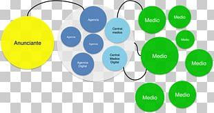 Media Agency Communicatiemiddel Advertising Agency Anunciante PNG