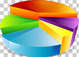 Pie Chart Business Management Marketing PNG