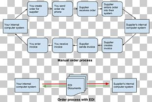 Electronic Data Processing PNG Images, Electronic Data