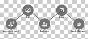 Mobile App Development Application Software Systems Development Life Cycle Software Development PNG