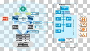 Network Tap Network Switch Software-defined Networking Network Packet Computer Network PNG