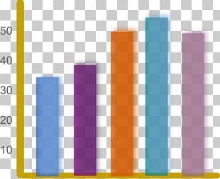Productivity Test Measurement Evaluation Business PNG