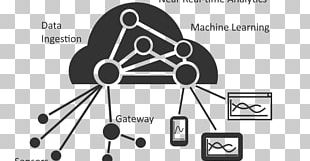 Business Technology Digital Twin Brand Internet Of Things PNG