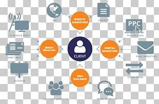 Advertising Agency Digital Marketing Business PNG