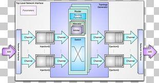 Floor Plan Technology PNG