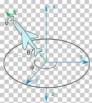 Euler Angles Yaw Aircraft Principal Axes Orientation Cartesian Coordinate System PNG