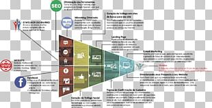 Sales Process Multi-level Marketing PNG