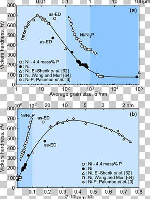 Grain Boundary Misorientation Segregation Austenite Energy PNG