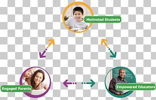 Parent School Student Teacher Education PNG