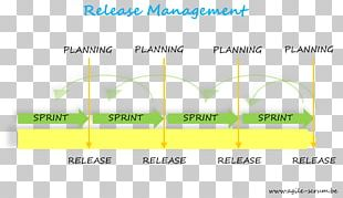 Release Management Scrum Agile Software Development Software Release Life Cycle PNG