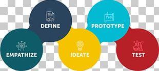 Design Thinking Creativity Design Studio Problem Solving PNG