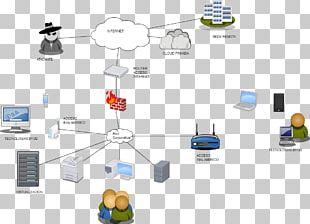 Computer Network Diagram Esquema Conceptual Wide Area Network Local Area Network PNG
