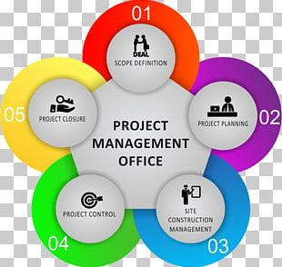 Project Management Office Project Manager PNG