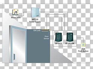 Wiring Diagram Electrical Wires & Cable Access Control System PNG