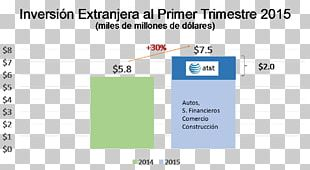 Foreign Direct Investment Mexico City Industry Pretty Girls PNG