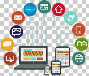 Web Development Responsive Web Design Web Application Development Mobile App Development PNG