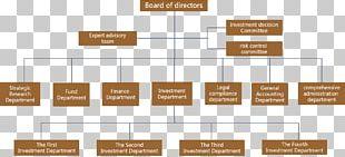 Organization Company Corporate Structure Board Of Directors PNG