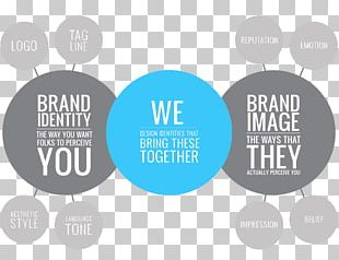 Brand Management Branding Agency Corporate Identity Business PNG