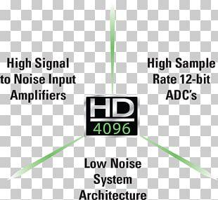 Oscilloscope Information Technology Market Analysis PEST Analysis PNG
