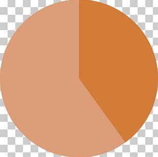 Pie Chart Diagram Circle PNG