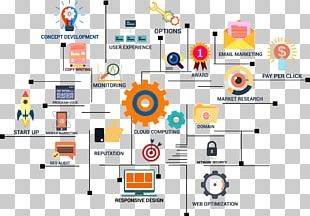 Digital Marketing Search Engine Optimization Infographic User Interface Computer Icons PNG