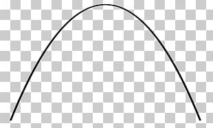 Parabola Quadratic Function Parabolic Arch Graph Of A Function Quadratic Equation PNG