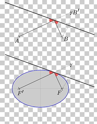 Angle Line Geometry Point Tangent PNG