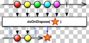 Class Diagram Reactive Programming Computer Programming Marble PNG