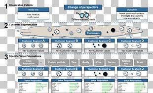 Value Proposition Market Segmentation Organization Market Analysis Balanced Scorecard PNG