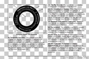 Motor Vehicle Tires Wheel Product Design Brand Font PNG