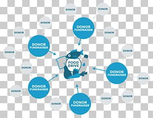Brand Online Advertising Logo Public Relations Lead Generation PNG
