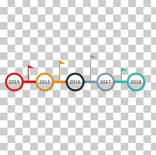 Timeline Chart PNG