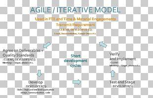 ITIL Release Management Software Deployment Computer Software PNG