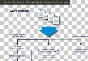 Market Segmentation Customer Relationship Management Organization Data PNG
