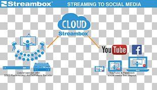Streaming Media YouTube Broadcasting Social Media Television PNG