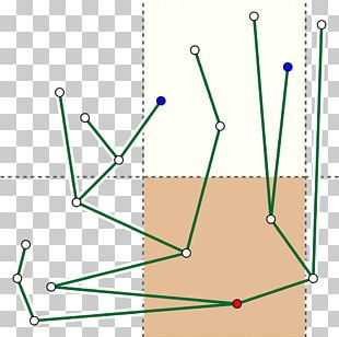 Diagram Line Point Green Product Design PNG