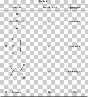 Substitution Reaction Chemistry Reagent Chemical Reaction PNG