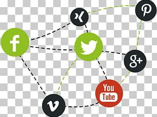 Social Media Marketing YouTube Social Media Marketing Website Development PNG