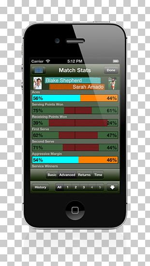 Feature Phone Smartphone Tennis Scoring System Handheld Devices PNG