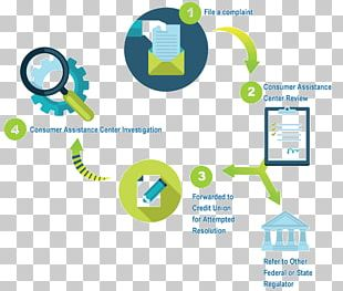 Consumer Complaint Business Process Court Consumer Protection PNG