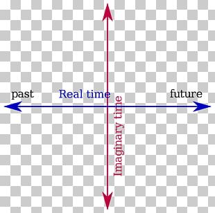 A Brief History Of Time Imaginary Time Imaginary Number Quantum Mechanics Real Part PNG