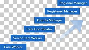 Career Home Care Service Health Care Brand Primary Care PNG
