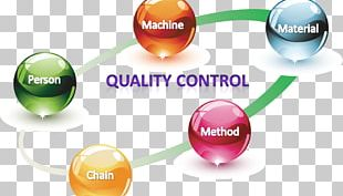 Quality Control Quality Assurance Manufacturing PNG